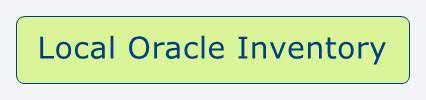 All You Need To Know About The Local Oracle Inventory